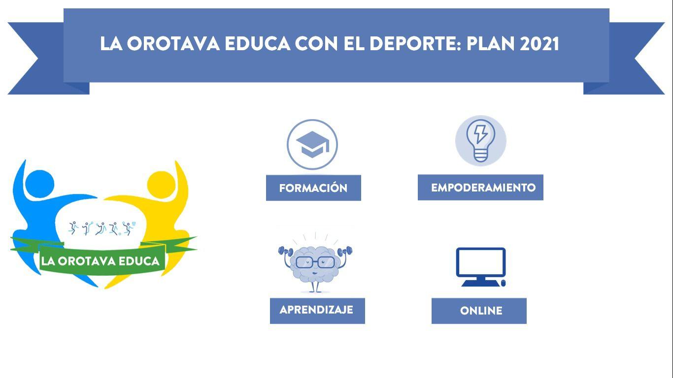 La Concejalía de Deportes del Ayuntamiento de la Villa, que dirige el edil Antonio Lima, organiza una nueva edición de este programa que tendrá un formato 'online' y que arrancará el próximo 5 de abril